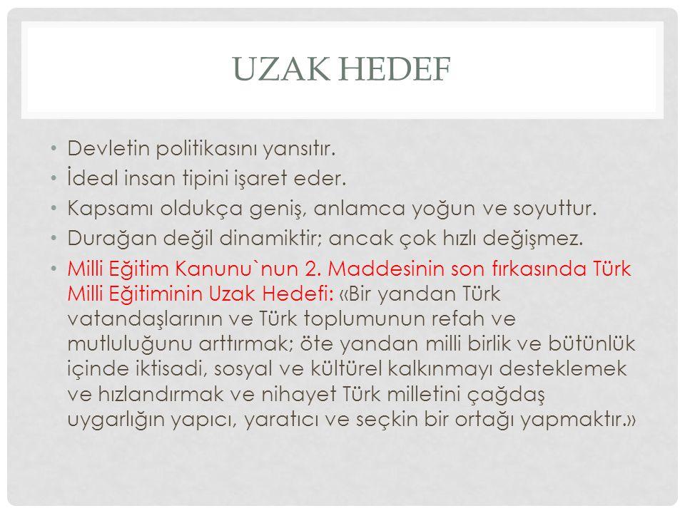 UZAK HEDEF Devletin politikasını yansıtır.