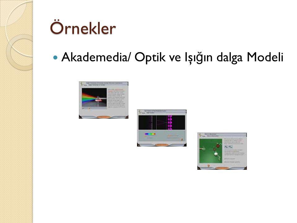 Örnekler Akademedia/ Optik ve Işığın dalga Modeli