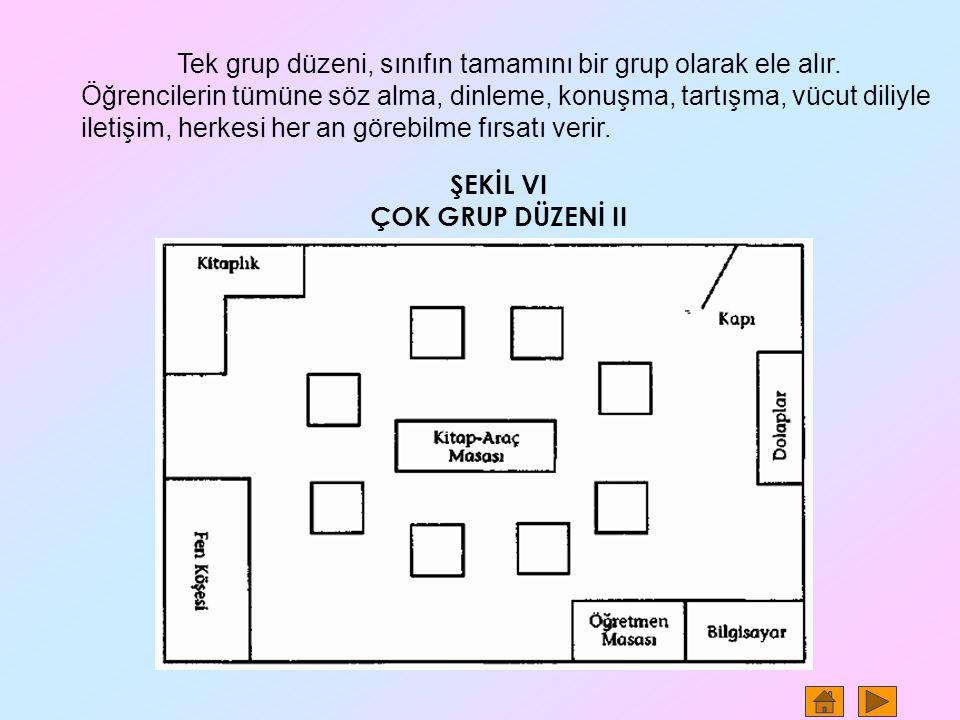 Tek grup düzeni, sınıfın tamamını bir grup olarak ele alır