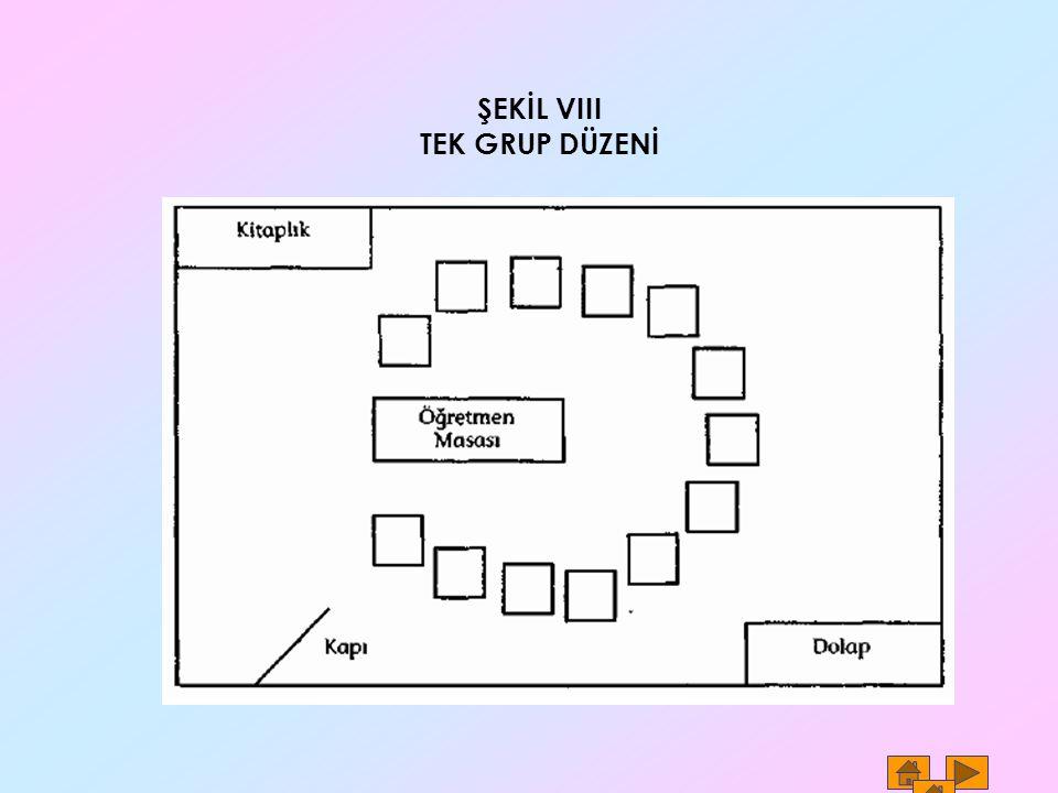 ŞEKİL VIII TEK GRUP DÜZENİ