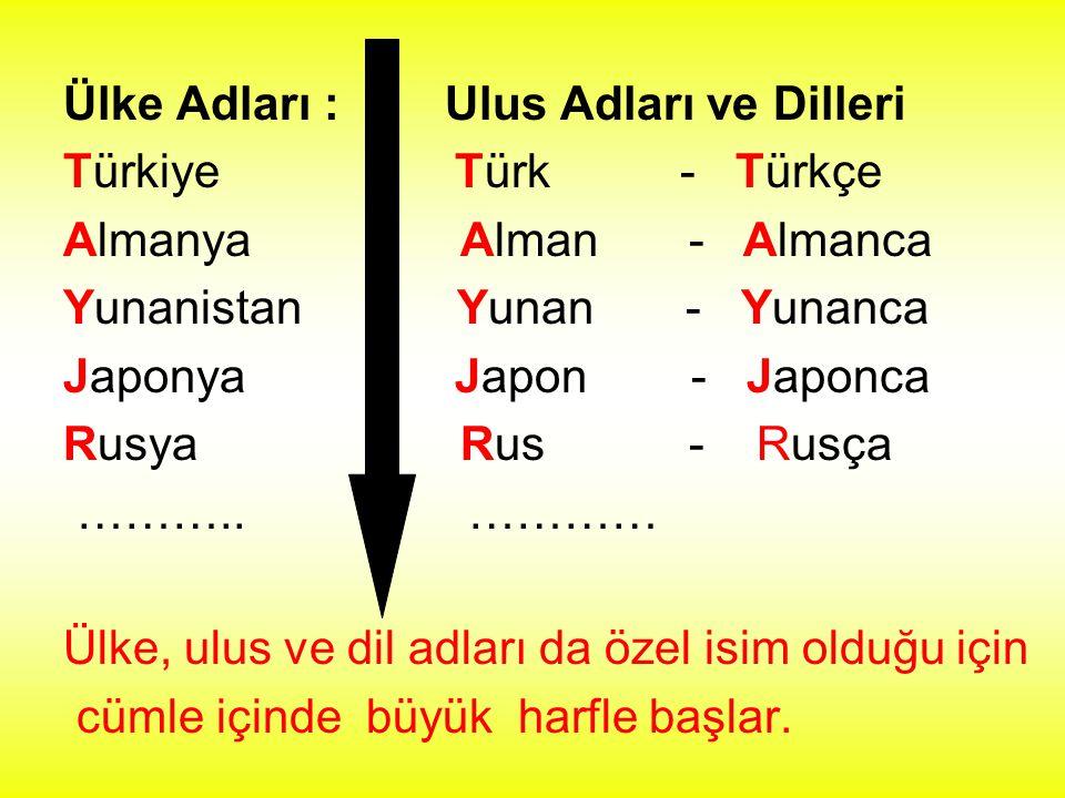 Ülke Adları : Ulus Adları ve Dilleri