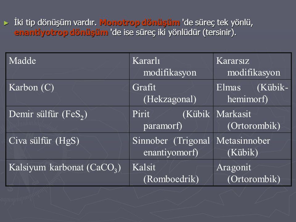Kararsız modifikasyon Karbon (C) Grafit (Hekzagonal)