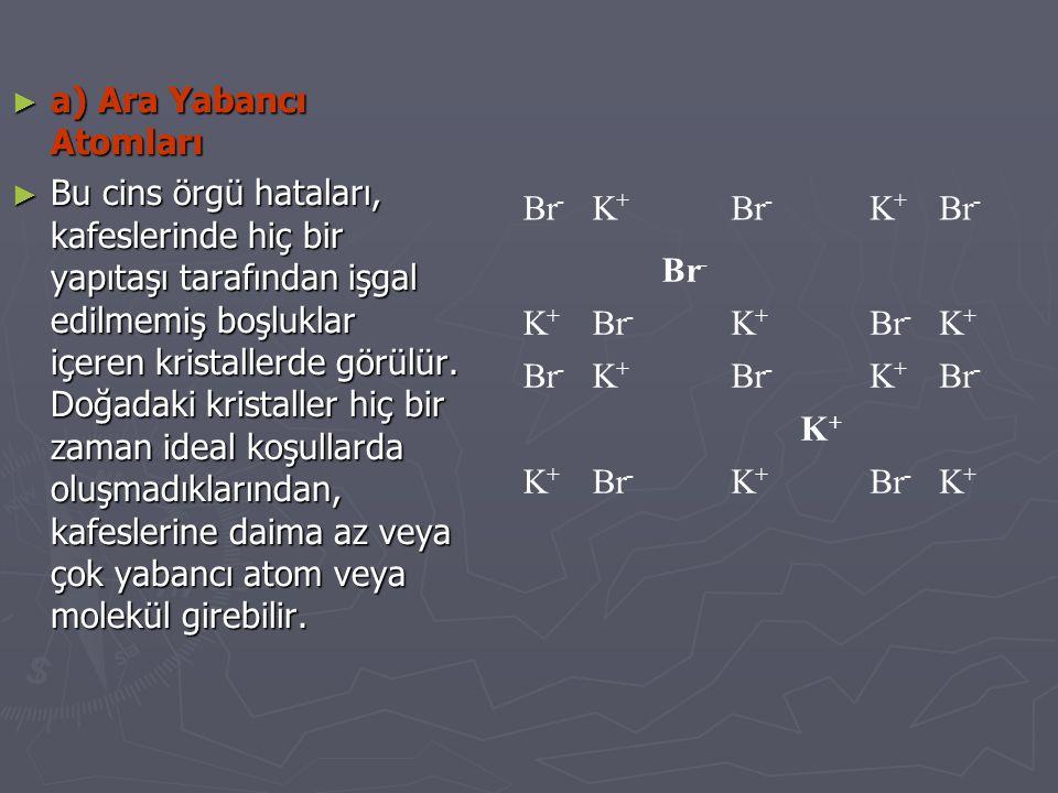 a) Ara Yabancı Atomları