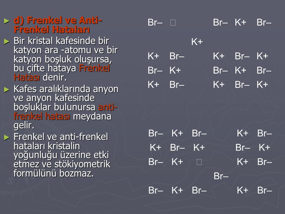 d) Frenkel ve Anti-Frenkel Hataları