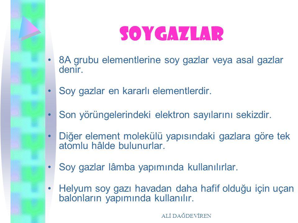 SOYGAZLAR 8A grubu elementlerine soy gazlar veya asal gazlar denir.