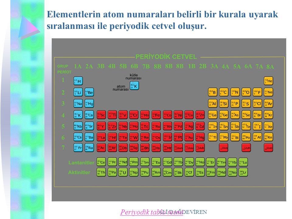 Elementlerin atom numaraları belirli bir kurala uyarak sıralanması ile periyodik cetvel oluşur.