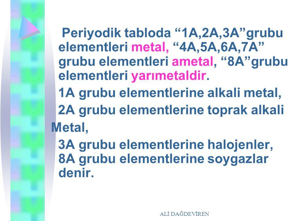 1A grubu elementlerine alkali metal,