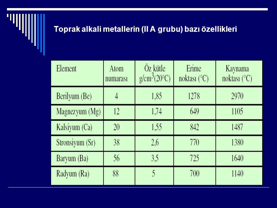 Toprak alkali metallerin (II A grubu) bazı özellikleri