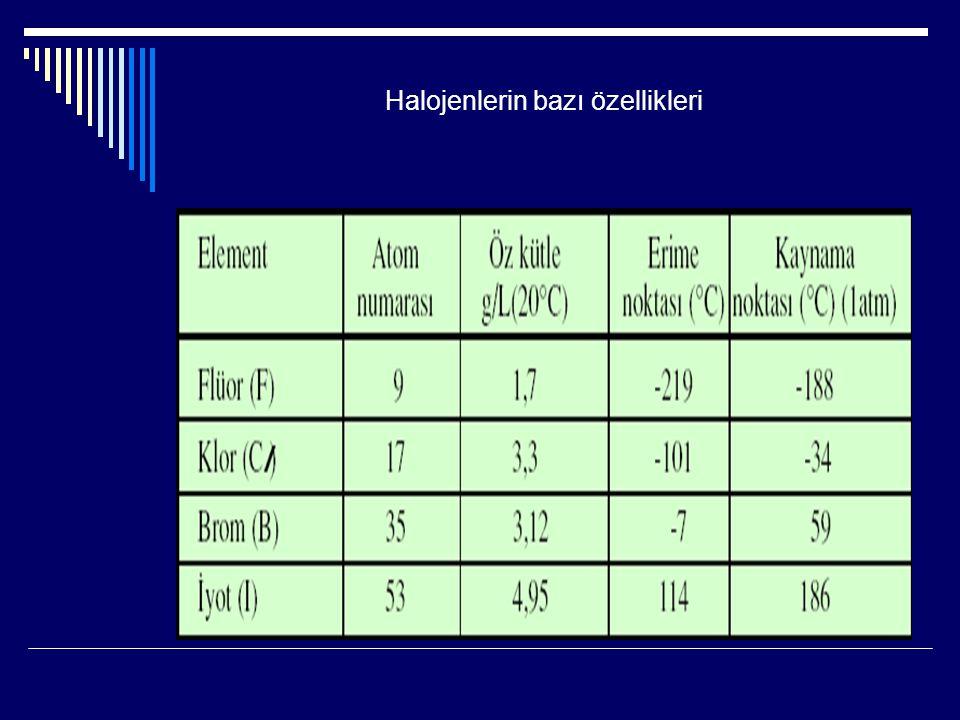 Halojenlerin bazı özellikleri