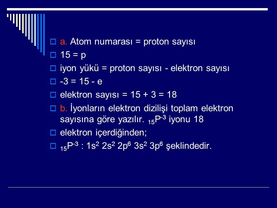 a. Atom numarası = proton sayısı