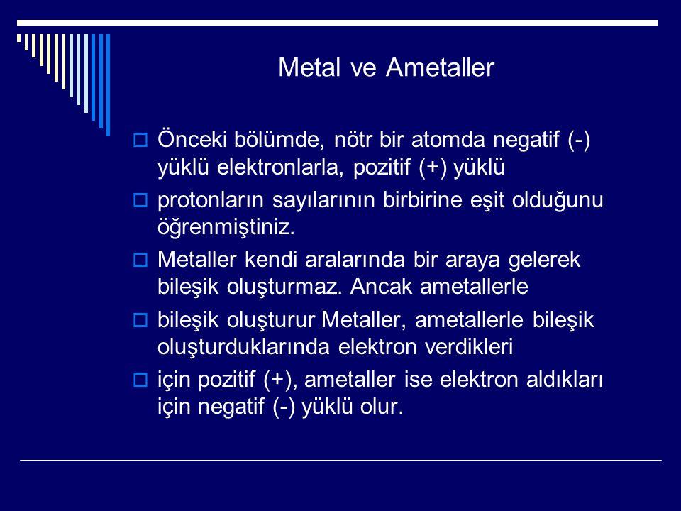 Metal ve Ametaller Önceki bölümde, nötr bir atomda negatif (-) yüklü elektronlarla, pozitif (+) yüklü.