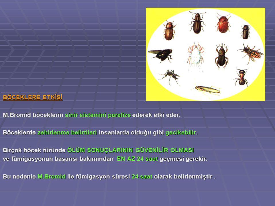 BÖCEKLERE ETKİSİ M.Bromid böceklerin sinir sistemini paralize ederek etki eder.