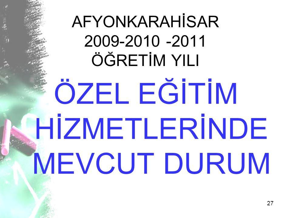 AFYONKARAHİSAR 2009-2010 -2011 ÖĞRETİM YILI