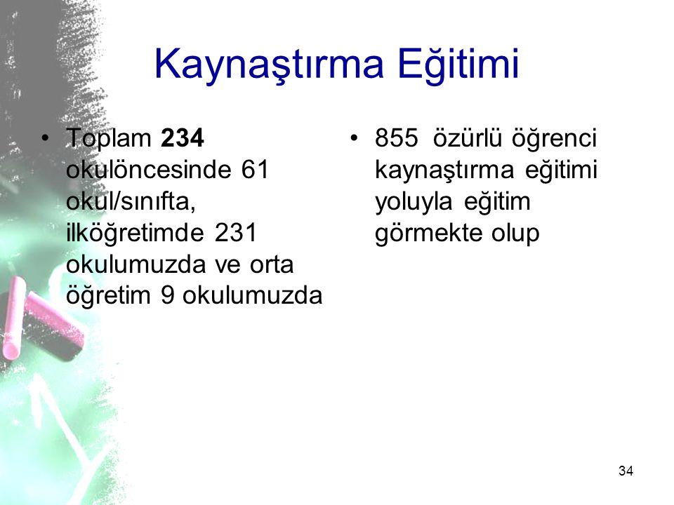 Kaynaştırma Eğitimi Toplam 234 okulöncesinde 61 okul/sınıfta, ilköğretimde 231 okulumuzda ve orta öğretim 9 okulumuzda.