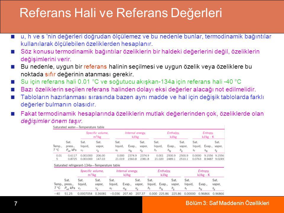 Referans Hali ve Referans Değerleri