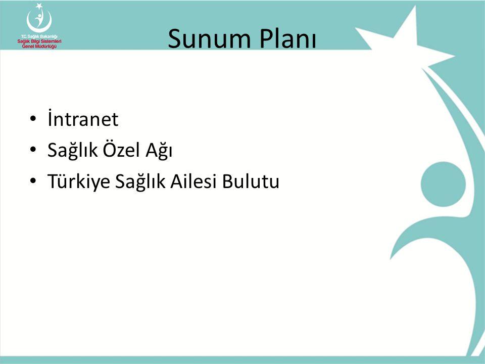 Sunum Planı İntranet Sağlık Özel Ağı Türkiye Sağlık Ailesi Bulutu