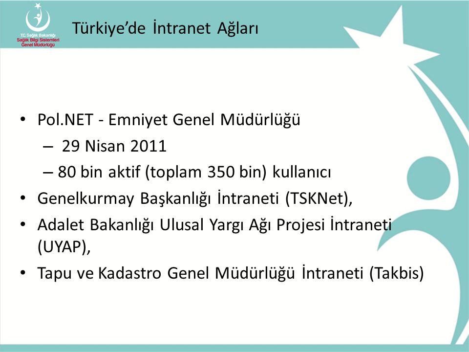 Türkiye'de İntranet Ağları