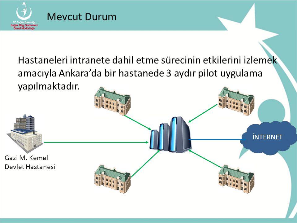Mevcut Durum Hastaneleri intranete dahil etme sürecinin etkilerini izlemek amacıyla Ankara'da bir hastanede 3 aydır pilot uygulama yapılmaktadır.