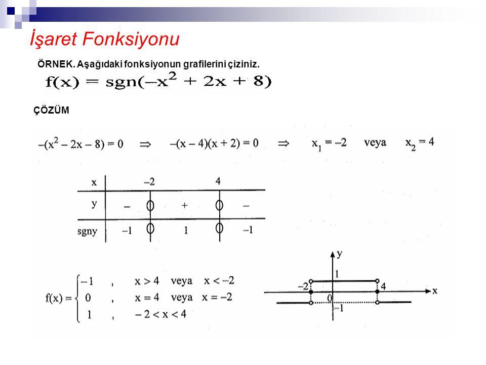 İşaret Fonksiyonu ÖRNEK. Aşağıdaki fonksiyonun grafilerini çiziniz.