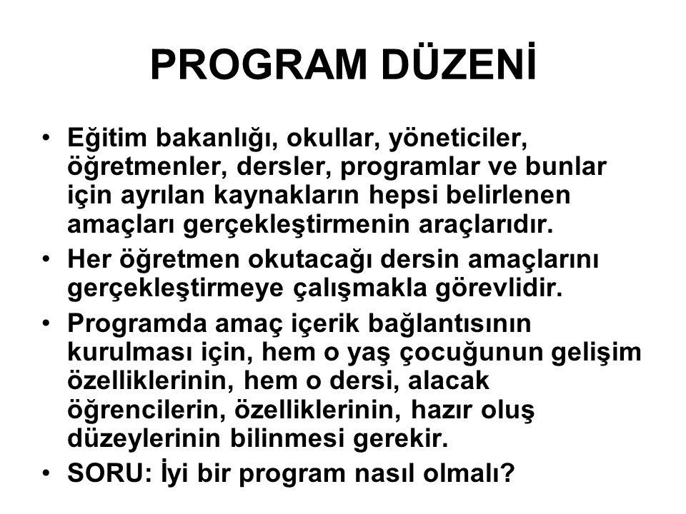 PROGRAM DÜZENİ