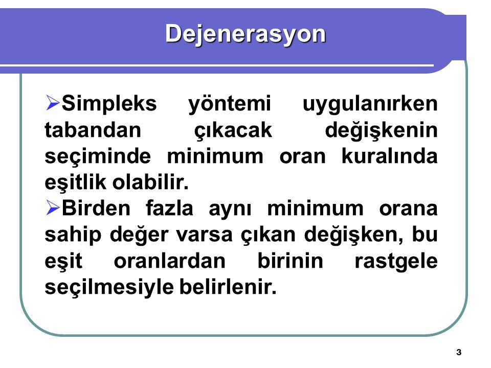 Dejenerasyon Simpleks yöntemi uygulanırken tabandan çıkacak değişkenin seçiminde minimum oran kuralında eşitlik olabilir.