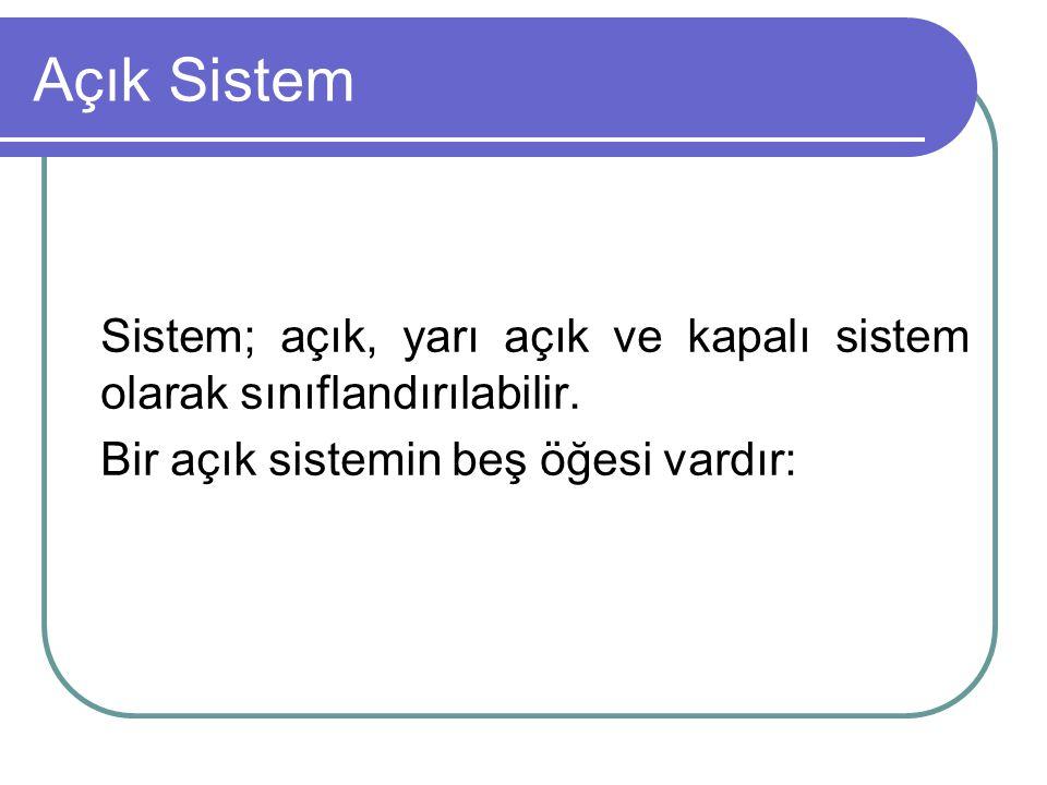 Açık Sistem Sistem; açık, yarı açık ve kapalı sistem olarak sınıflandırılabilir.