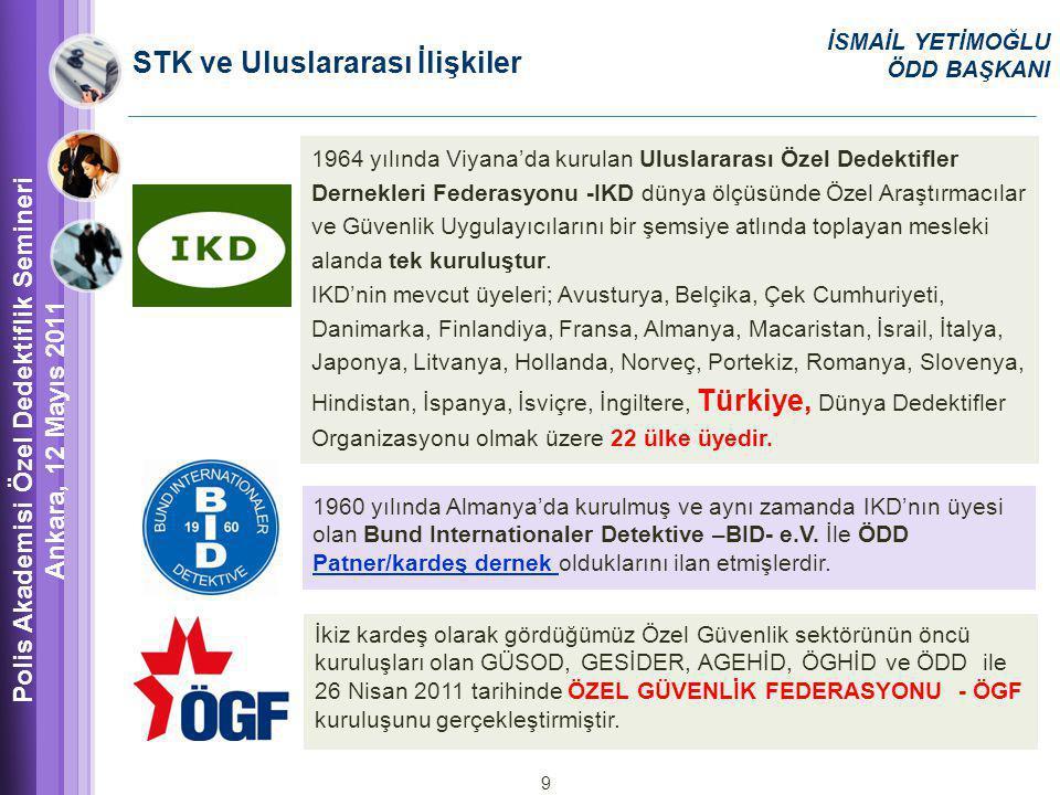 STK ve Uluslararası İlişkiler