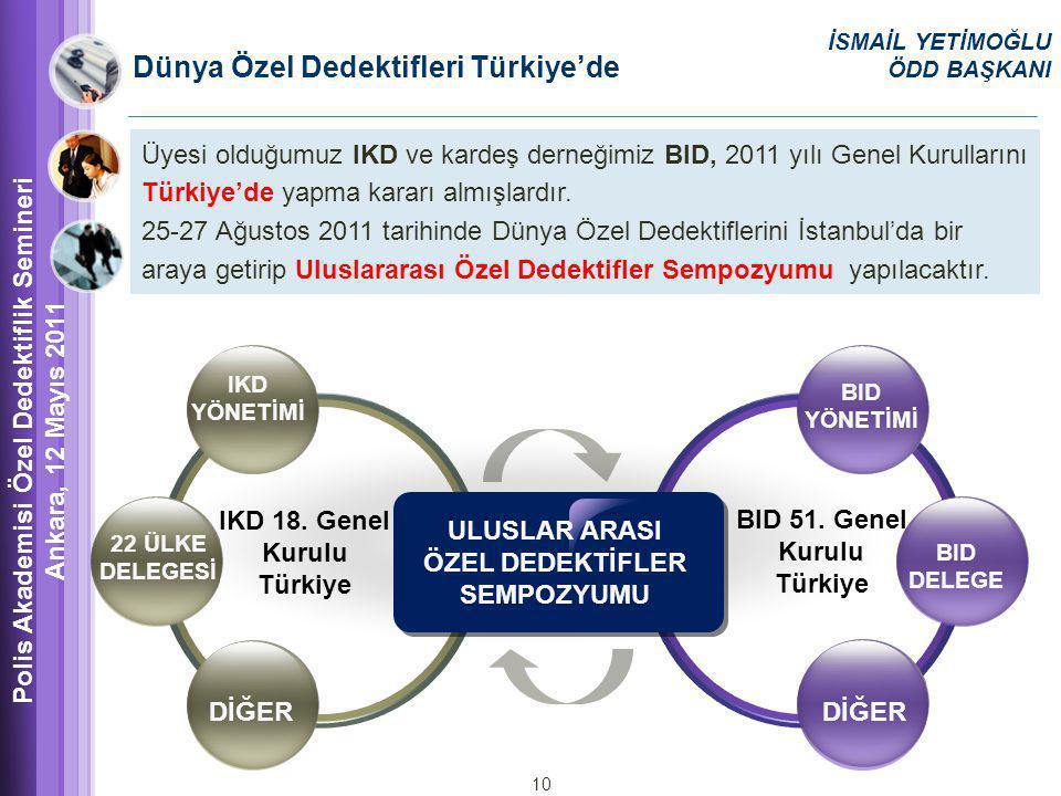 Dünya Özel Dedektifleri Türkiye'de