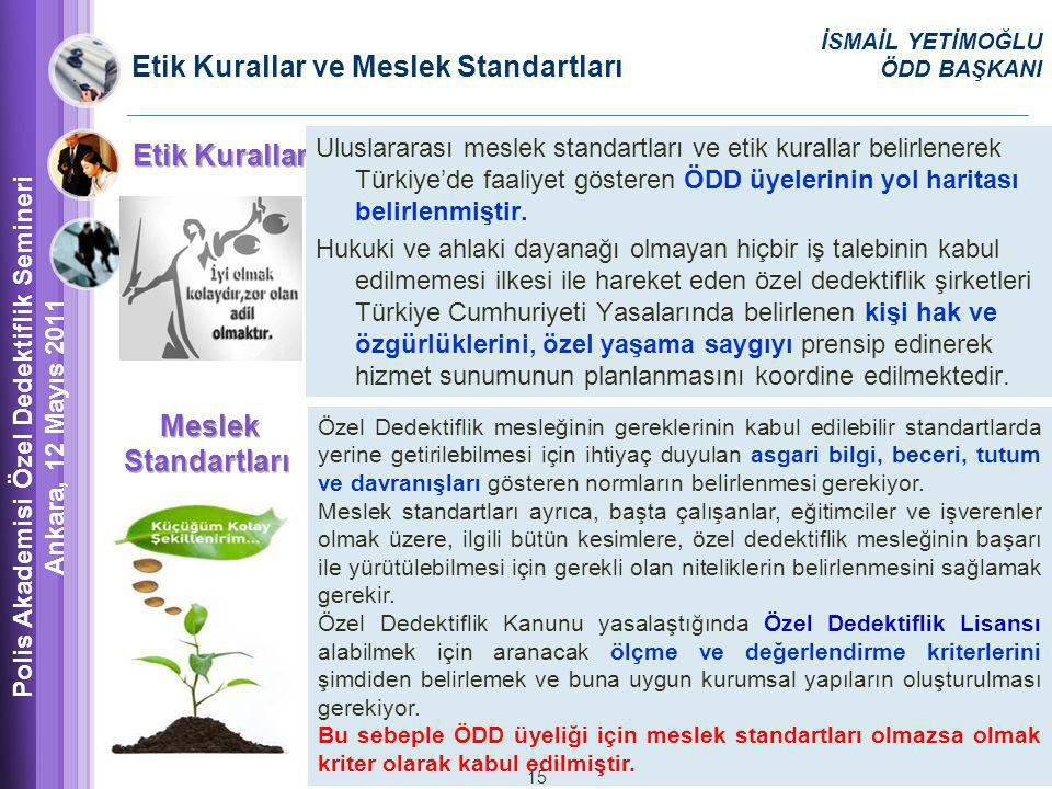 Etik Kurallar ve Meslek Standartları