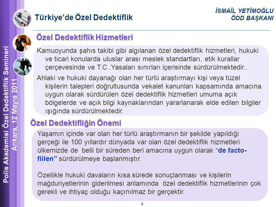 Türkiye'de Özel Dedektiflik