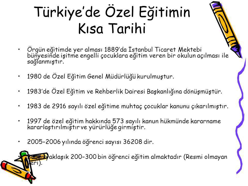 Türkiye'de Özel Eğitimin Kısa Tarihi