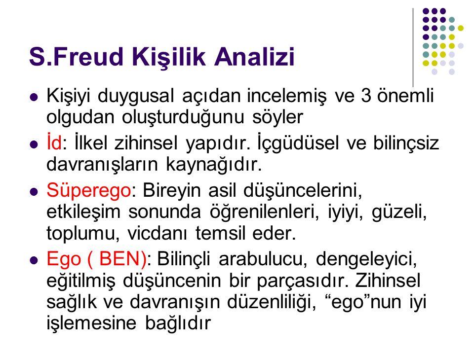 S.Freud Kişilik Analizi
