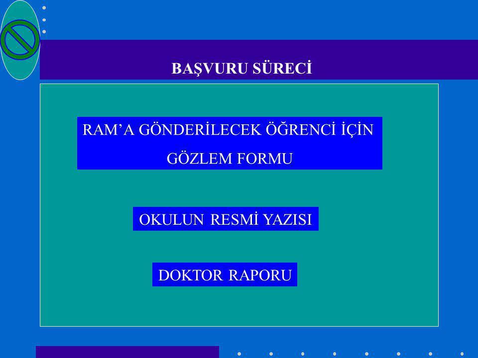 RAM'A GÖNDERİLECEK ÖĞRENCİ İÇİN