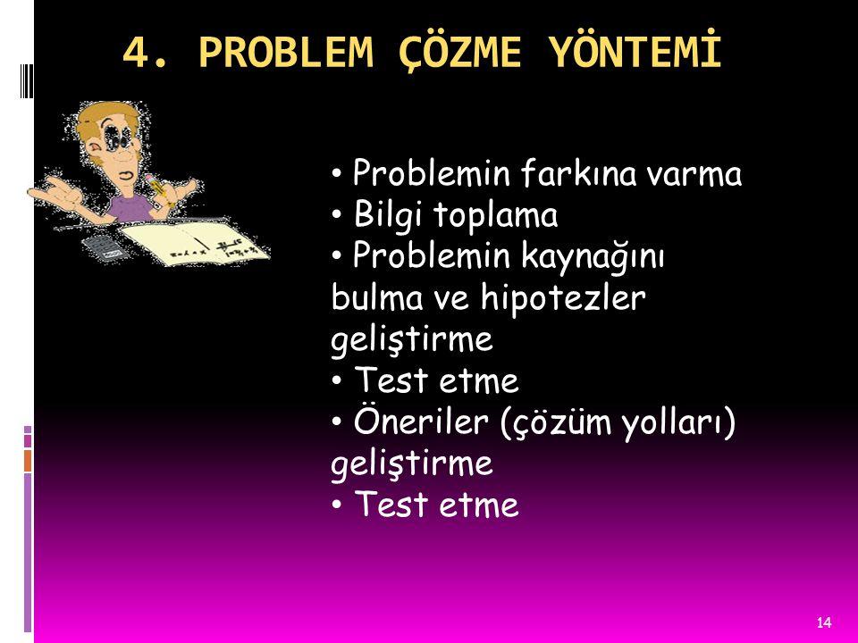 4. PROBLEM ÇÖZME YÖNTEMİ Problemin farkına varma Bilgi toplama