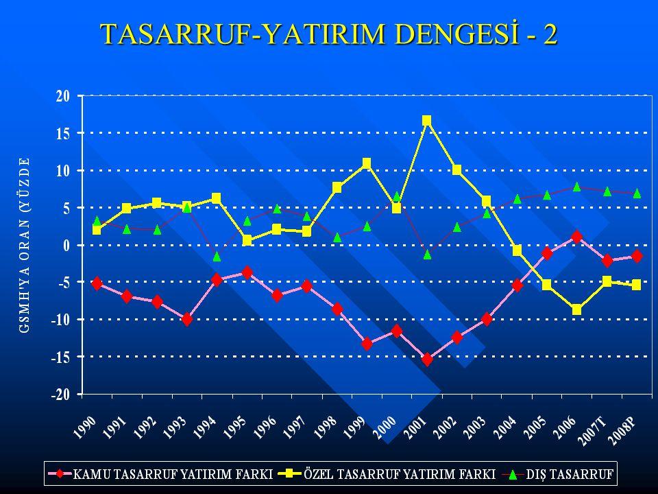 TASARRUF-YATIRIM DENGESİ - 2