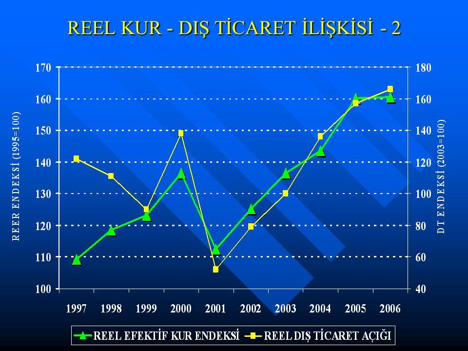 REEL KUR - DIŞ TİCARET İLİŞKİSİ - 2
