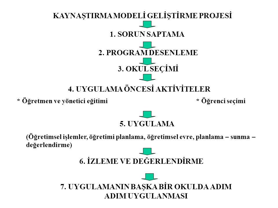 KAYNAŞTIRMA MODELİ GELİŞTİRME PROJESİ