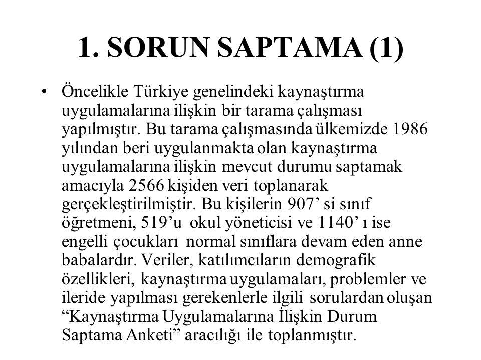 1. SORUN SAPTAMA (1)