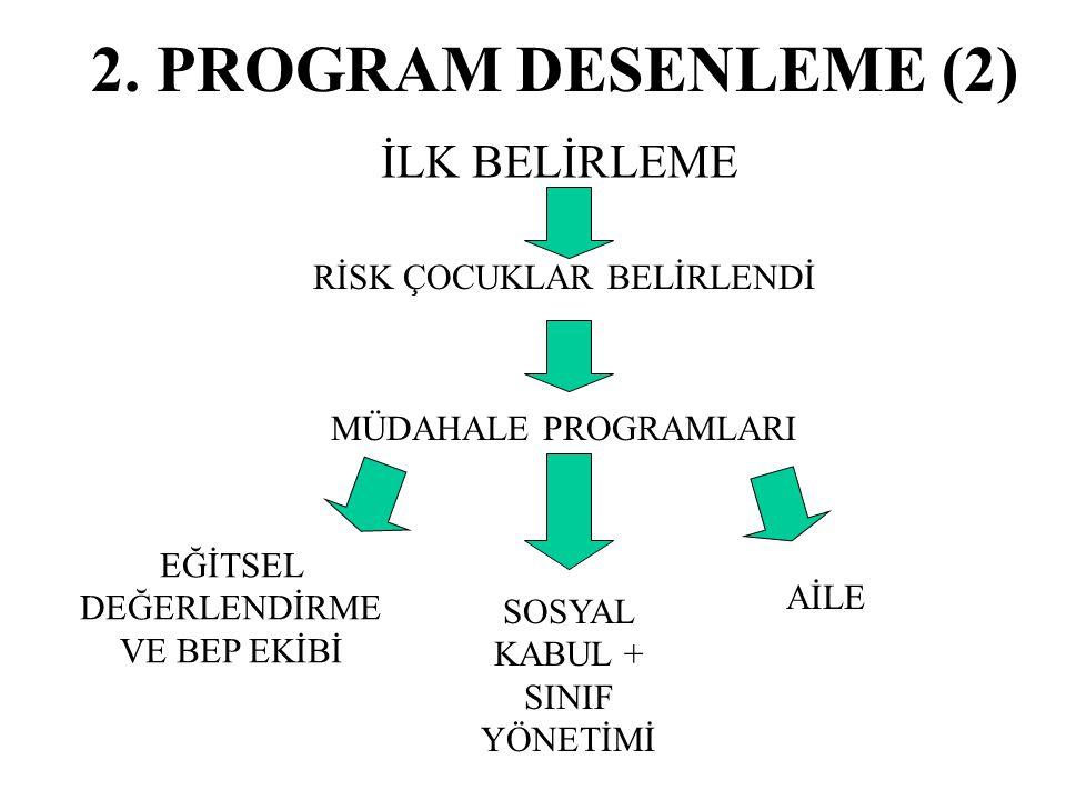 2. PROGRAM DESENLEME (2) İLK BELİRLEME RİSK ÇOCUKLAR BELİRLENDİ