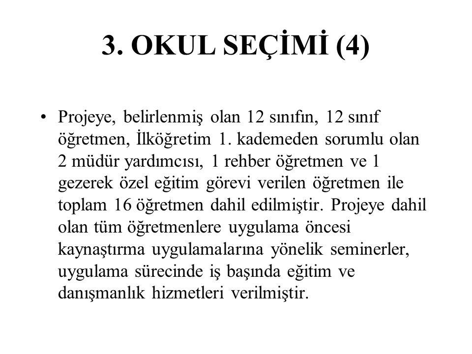 3. OKUL SEÇİMİ (4)