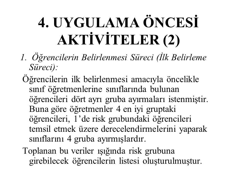 4. UYGULAMA ÖNCESİ AKTİVİTELER (2)