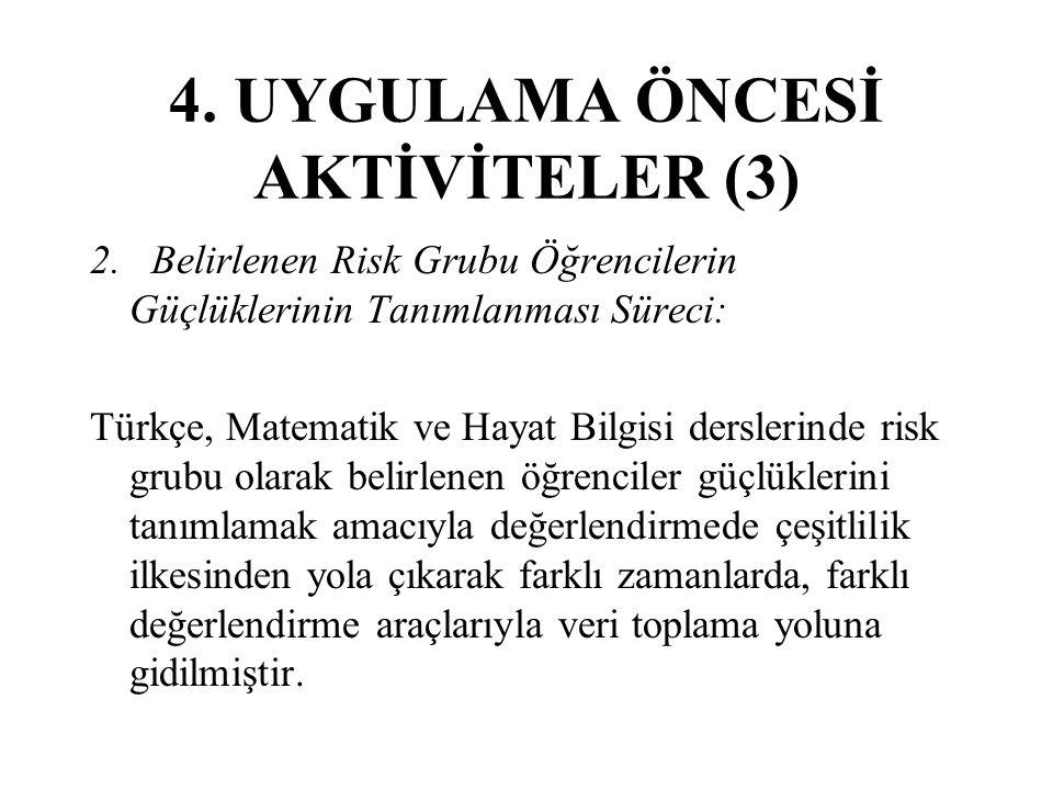4. UYGULAMA ÖNCESİ AKTİVİTELER (3)