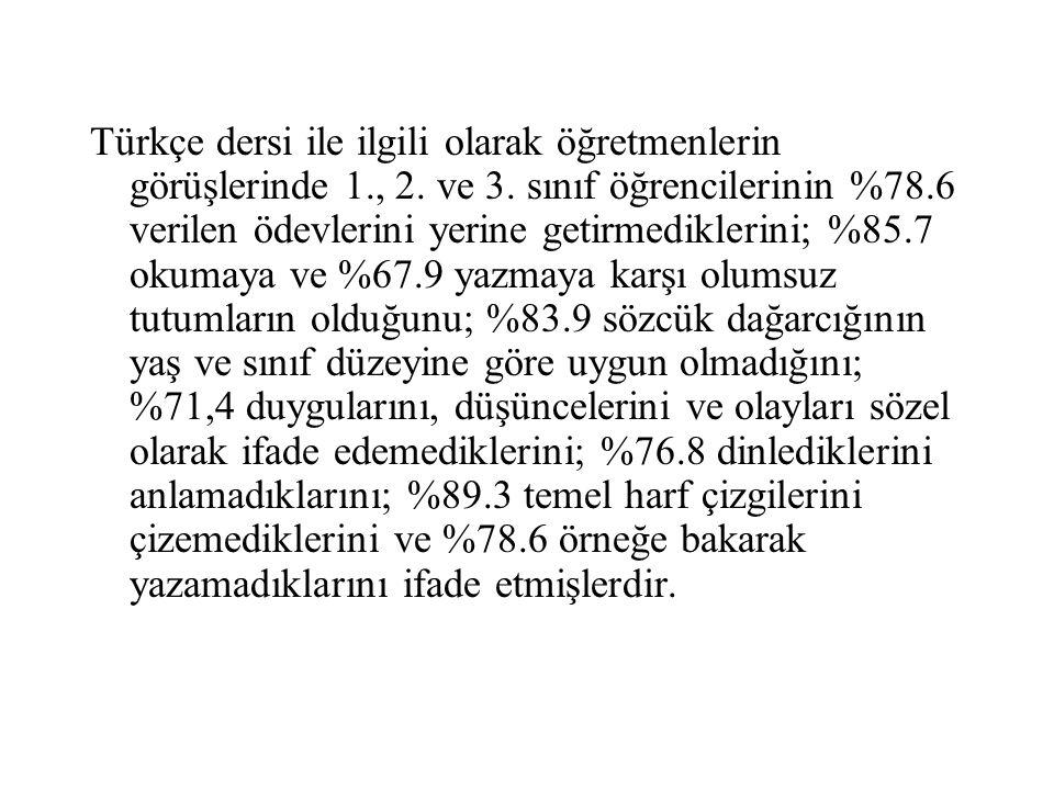 Türkçe dersi ile ilgili olarak öğretmenlerin görüşlerinde 1. , 2. ve 3