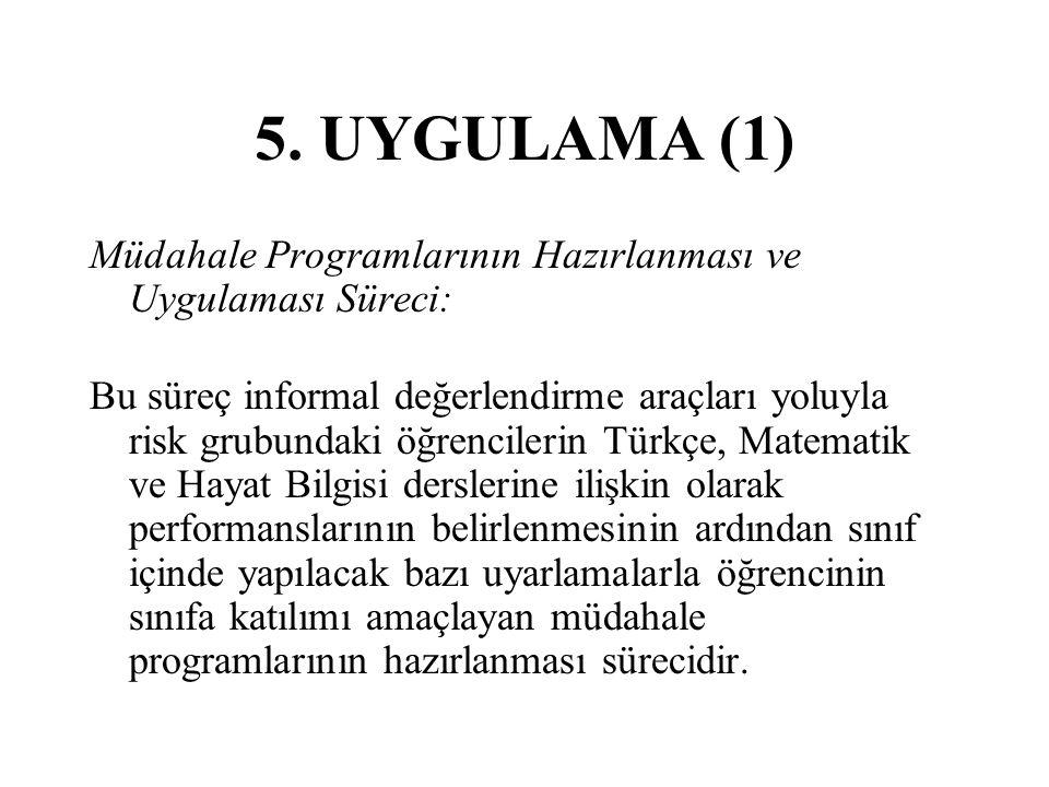 5. UYGULAMA (1) Müdahale Programlarının Hazırlanması ve Uygulaması Süreci: