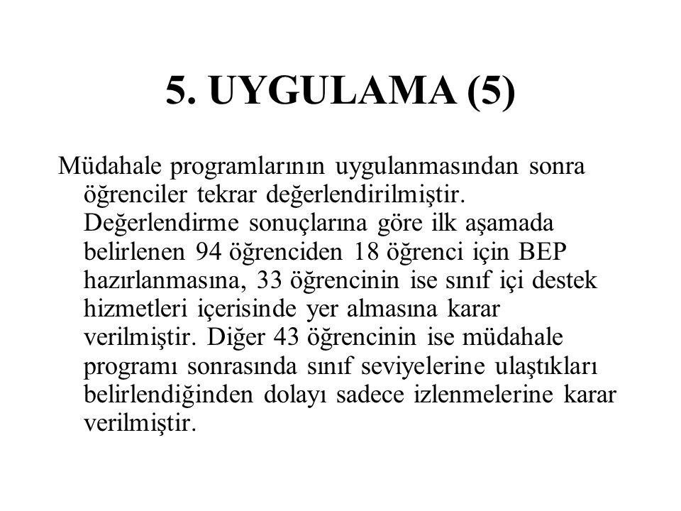 5. UYGULAMA (5)