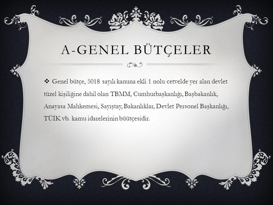 A-GENEL BÜTÇELER