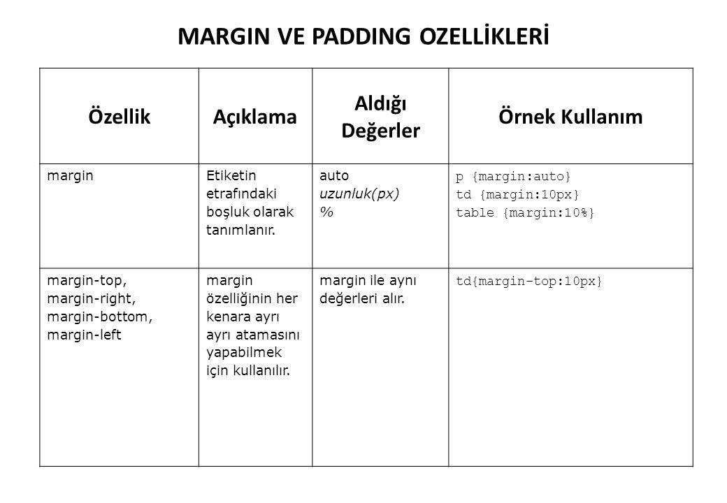 MARGIN VE PADDING OZELLİKLERİ