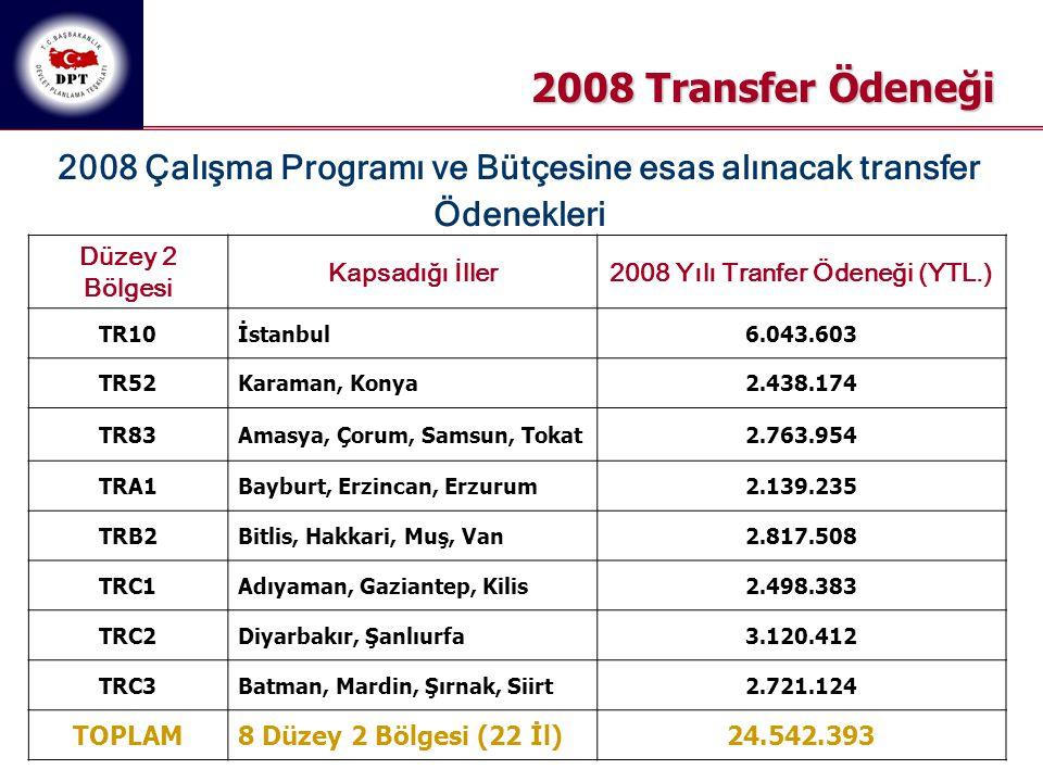 2008 Transfer Ödeneği 2008 Çalışma Programı ve Bütçesine esas alınacak transfer. Ödenekleri. Düzey 2 Bölgesi.