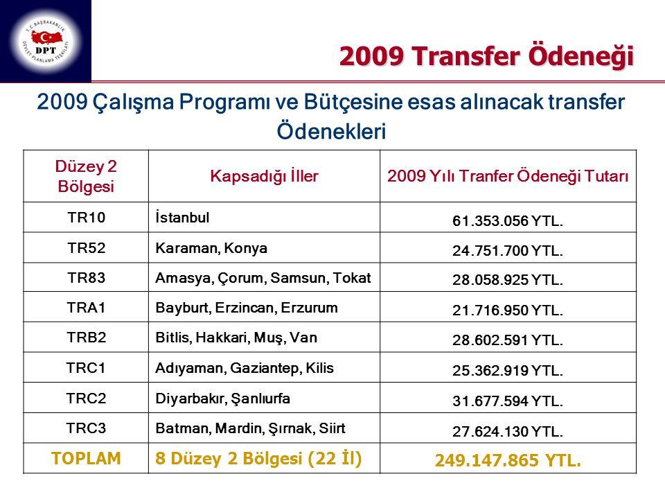 2009 Transfer Ödeneği 2009 Çalışma Programı ve Bütçesine esas alınacak transfer. Ödenekleri. Düzey 2 Bölgesi.