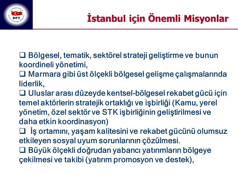 İstanbul için Önemli Misyonlar